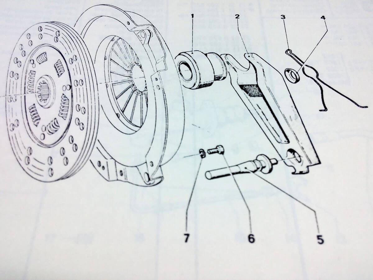 diagram koppeling BMW 2002