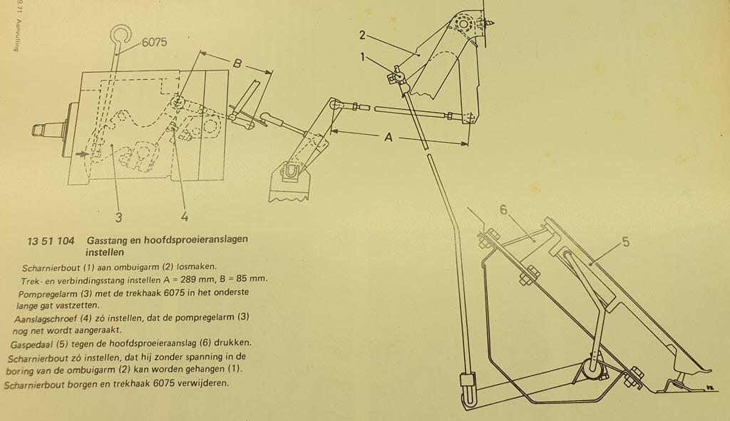 gasstangenstelsel bmw 2002tii diagram